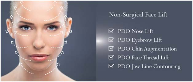 Absorbable PDO sutures for PDO thread lifting: PremiumLift